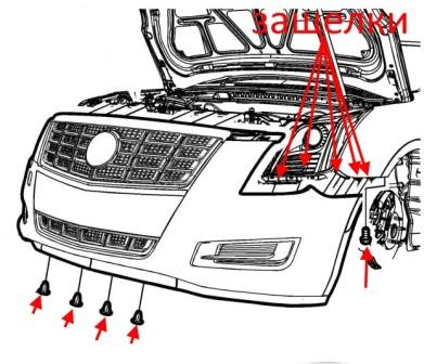 front bumper mounting scheme Cadillac XTS