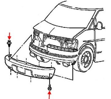Front bumper mounting diagram for Chevrolet Express (1996-2002)