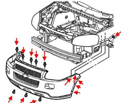 the scheme of fastening of the front bumper of the Chevrolet Uplander