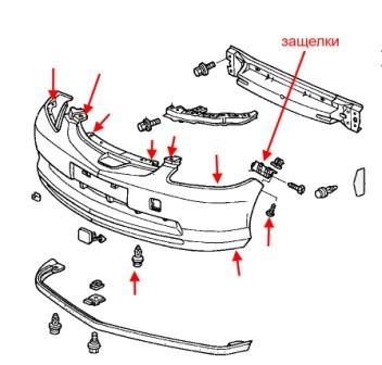 the scheme of fastening of a front bumper of Honda City (1998-2007)