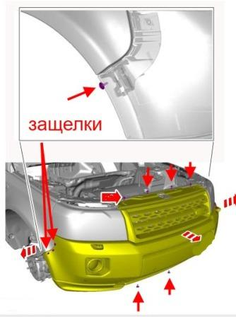 the scheme of fastening of the front bumper Land Rover Freelander II, LR2 (after 2006)