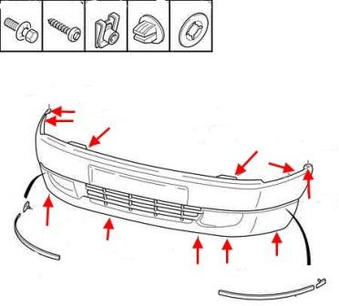 the scheme of fastening of the front bumper Peugeot Partner (Citroën Berlingo) (1996-2002)