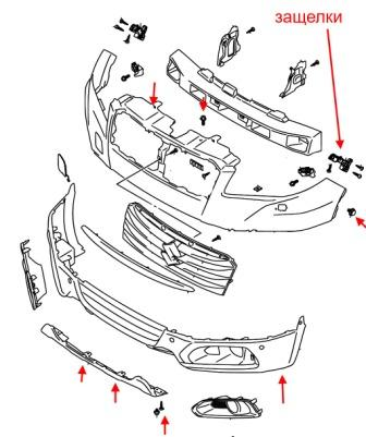 the scheme of fastening of the front bumper Suzuki SX4 (after 2013)