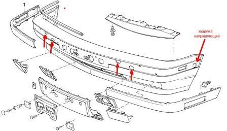 Схема крепления переднего бампера BMW 5-series E34