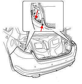 the scheme of fastening of the rear bumper KIA Optima (2010-2015)