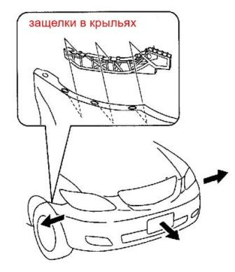 the scheme of fastening of the front bumper MAZDA MPV (1999-2006)