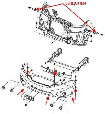 the scheme of fastening of the front bumper Nissan Quest E52 (after 2010)